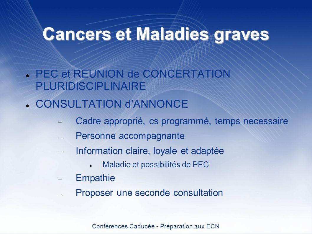 Cancers et Maladies graves PEC et REUNION de CONCERTATION PLURIDISCIPLINAIRE CONSULTATION d'ANNONCE Cadre approprié, cs programmé, temps necessaire Pe