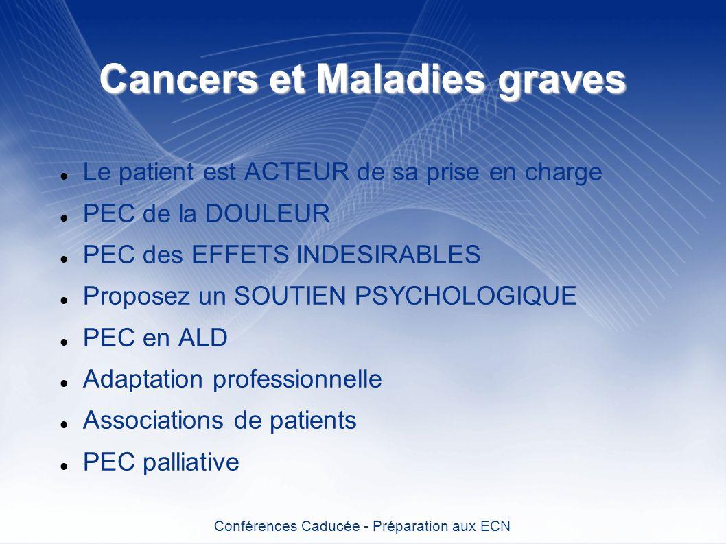 Cancers et Maladies graves Le patient est ACTEUR de sa prise en charge PEC de la DOULEUR PEC des EFFETS INDESIRABLES Proposez un SOUTIEN PSYCHOLOGIQUE