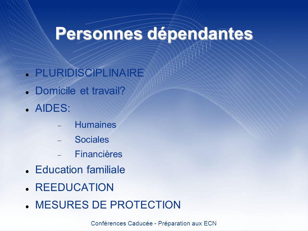 Personnes dépendantes PLURIDISCIPLINAIRE Domicile et travail? AIDES: Humaines Sociales Financières Education familiale REEDUCATION MESURES DE PROTECTI