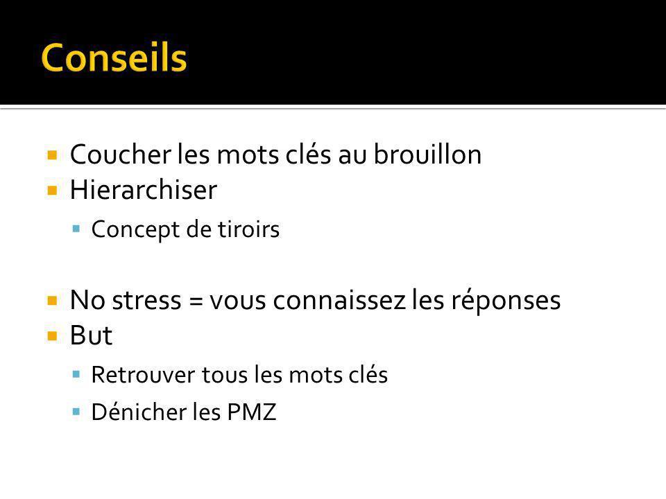 Coucher les mots clés au brouillon Hierarchiser Concept de tiroirs No stress = vous connaissez les réponses But Retrouver tous les mots clés Dénicher
