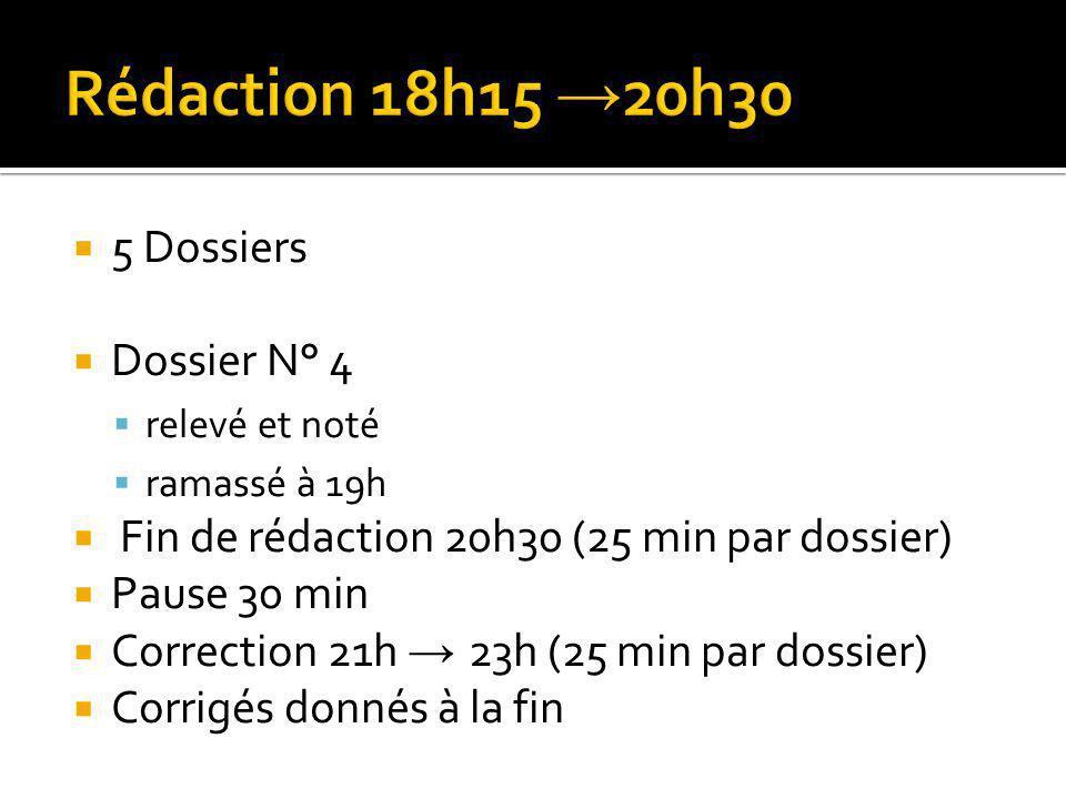 5 Dossiers Dossier N° 4 relevé et noté ramassé à 19h Fin de rédaction 20h30 (25 min par dossier) Pause 30 min Correction 21h 23h (25 min par dossier)