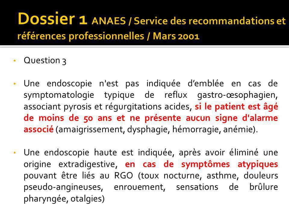 Question 3 Une endoscopie n'est pas indiquée demblée en cas de symptomatologie typique de reflux gastro-œsophagien, associant pyrosis et régurgitation