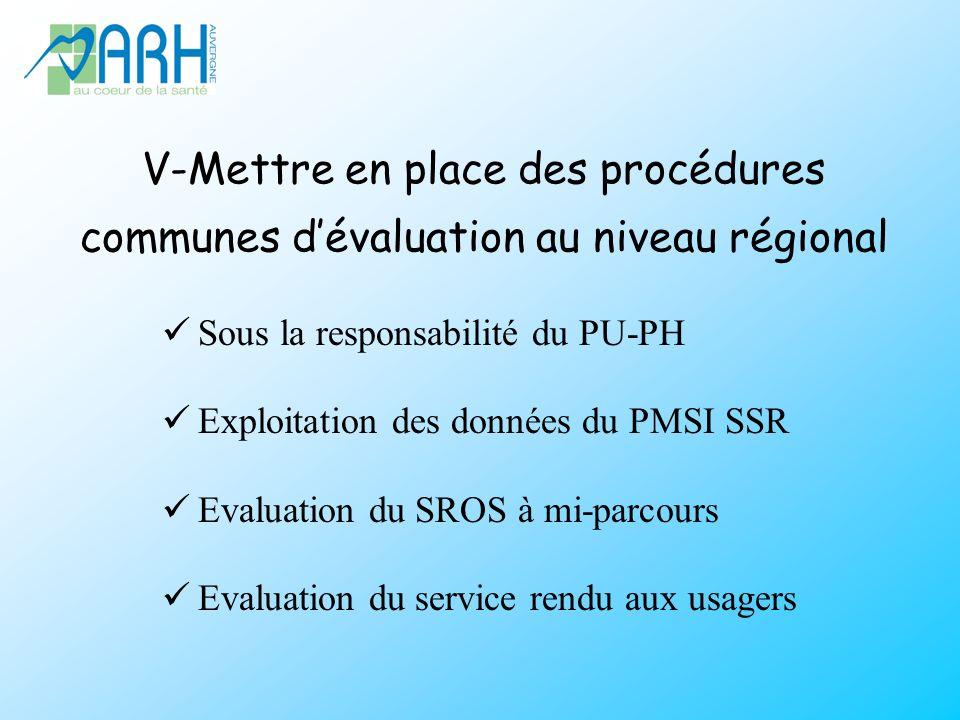 V-Mettre en place des procédures communes dévaluation au niveau régional Sous la responsabilité du PU-PH Exploitation des données du PMSI SSR Evaluation du SROS à mi-parcours Evaluation du service rendu aux usagers