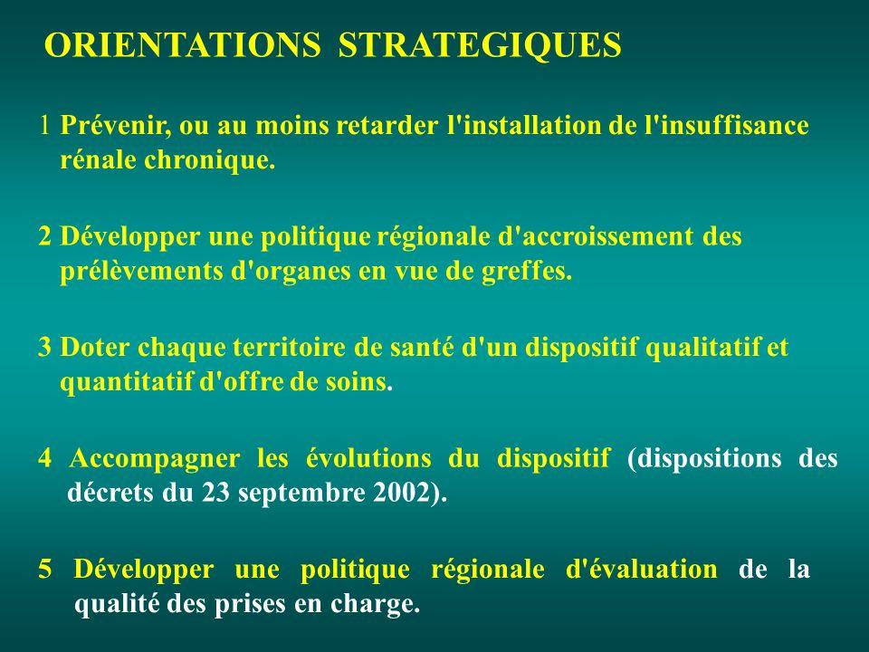ORIENTATIONS STRATEGIQUES 1 Prévenir, ou au moins retarder l'installation de l'insuffisance rénale chronique. 2 Développer une politique régionale d'a