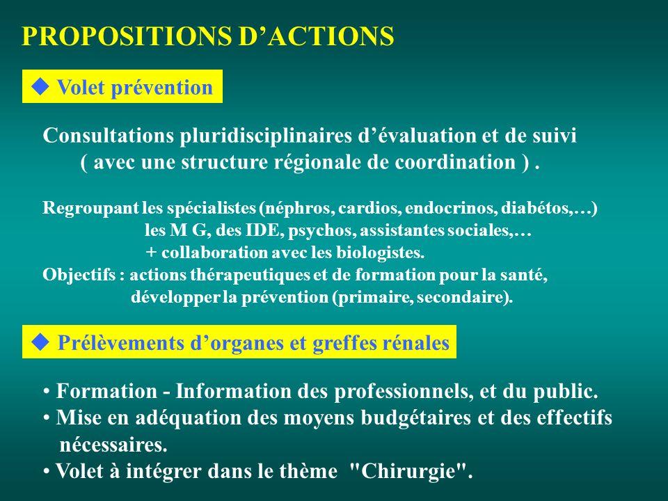 Consultations pluridisciplinaires dévaluation et de suivi ( avec une structure régionale de coordination ). Regroupant les spécialistes (néphros, card