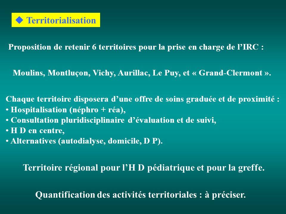 Moulins, Montluçon, Vichy, Aurillac, Le Puy, et « Grand-Clermont ». Chaque territoire disposera dune offre de soins graduée et de proximité : Hospital
