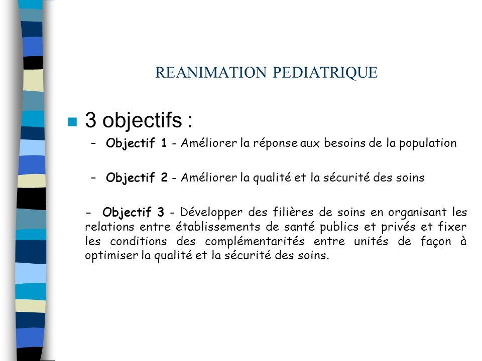 REANIMATION PEDIATRIQUE n 3 objectifs : –Objectif 1 - Améliorer la réponse aux besoins de la population –Objectif 2 - Améliorer la qualité et la sécur