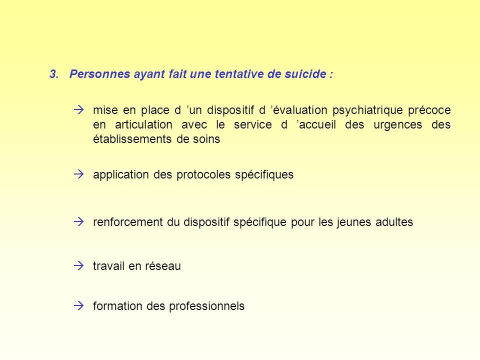 3.Personnes ayant fait une tentative de suicide : àmise en place d un dispositif d évaluation psychiatrique précoce en articulation avec le service d
