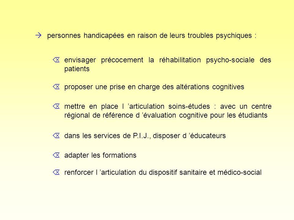 àpersonnes handicapées en raison de leurs troubles psychiques : Õenvisager précocement la réhabilitation psycho-sociale des patients Õproposer une pri