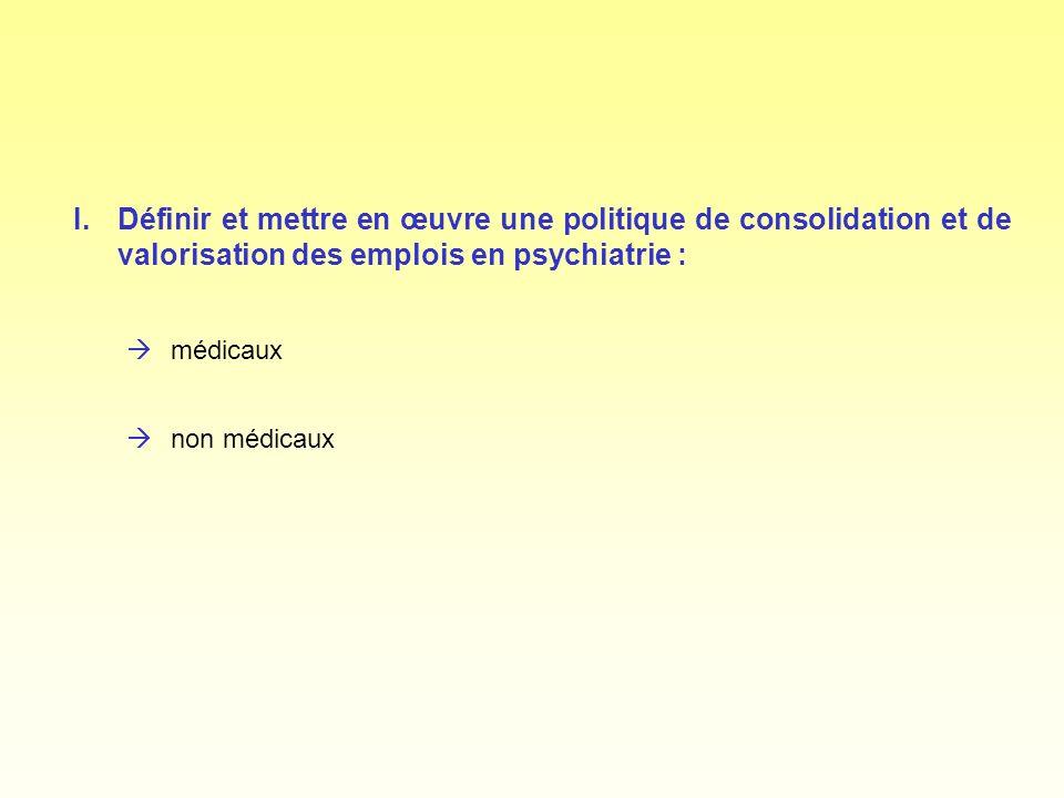I.Définir et mettre en œuvre une politique de consolidation et de valorisation des emplois en psychiatrie : àmédicaux ànon médicaux