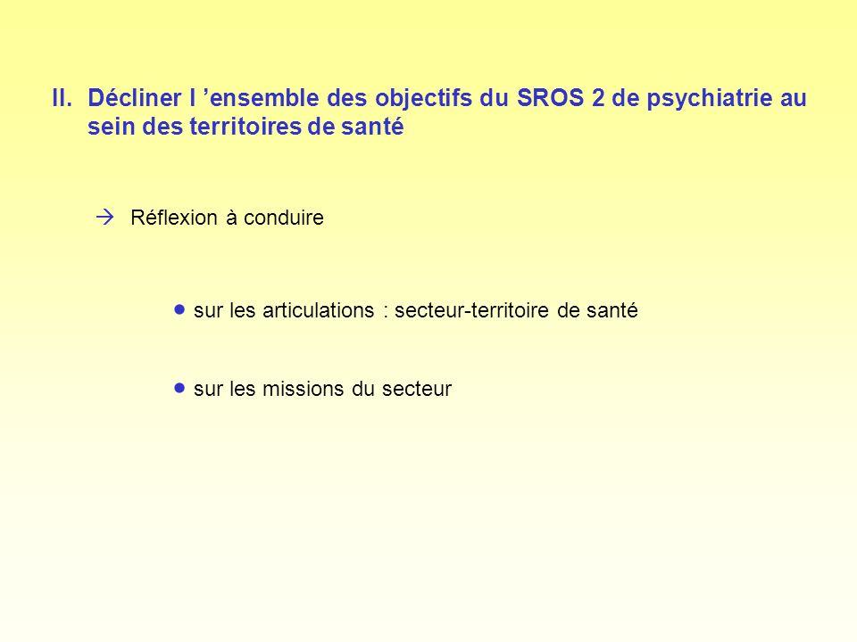 II.Décliner l ensemble des objectifs du SROS 2 de psychiatrie au sein des territoires de santé àRéflexion à conduire sur les articulations : secteur-territoire de santé sur les missions du secteur