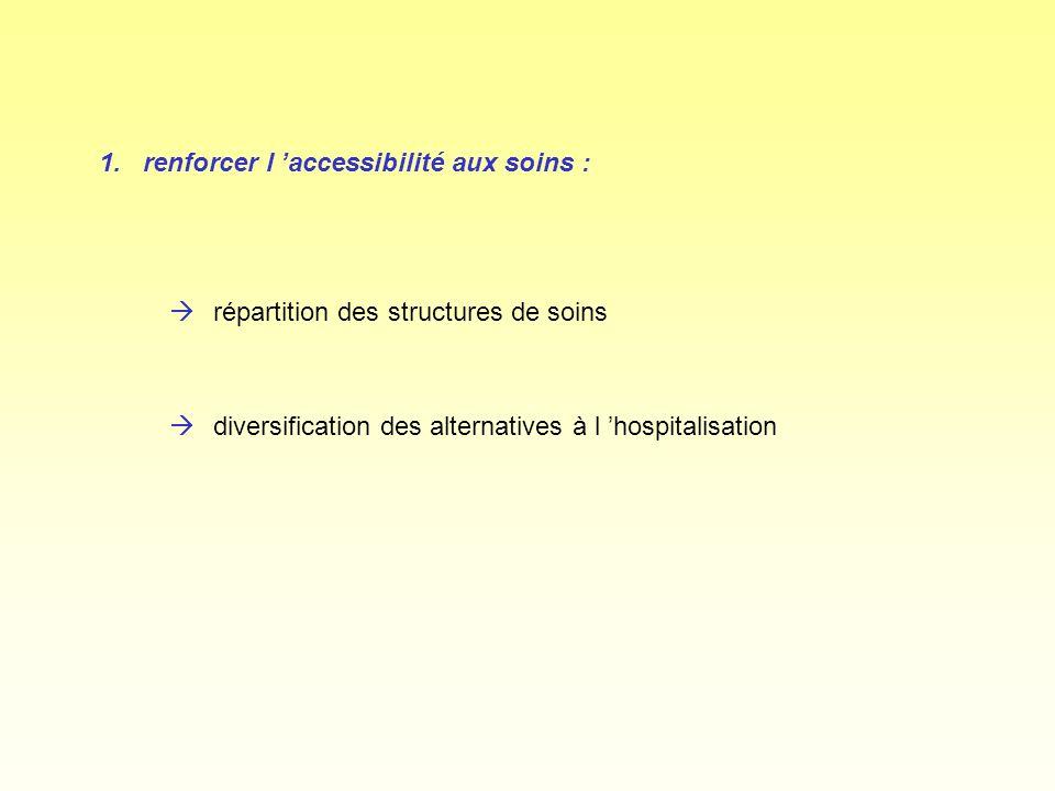 1.renforcer l accessibilité aux soins : àrépartition des structures de soins àdiversification des alternatives à l hospitalisation
