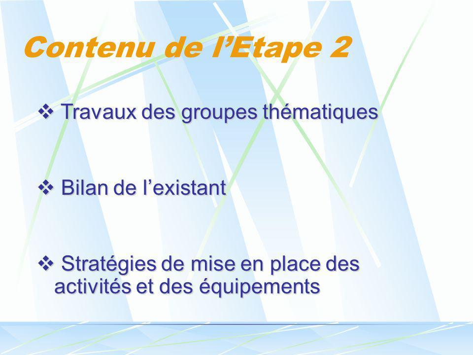 Contenu de lEtape 2 Travaux des groupes thématiques Travaux des groupes thématiques Bilan de lexistant Bilan de lexistant Stratégies de mise en place des activités et des équipements Stratégies de mise en place des activités et des équipements