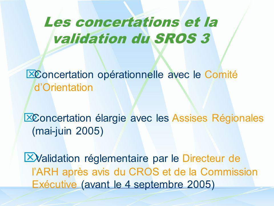 Les concertations et la validation du SROS 3 Concertation opérationnelle avec le Comité dOrientation Concertation élargie avec les Assises Régionales (mai-juin 2005) Validation réglementaire par le Directeur de lARH après avis du CROS et de la Commission Exécutive (avant le 4 septembre 2005)