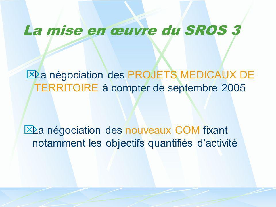 La mise en œuvre du SROS 3 La négociation des PROJETS MEDICAUX DE TERRITOIRE à compter de septembre 2005 La négociation des nouveaux COM fixant notamment les objectifs quantifiés dactivité