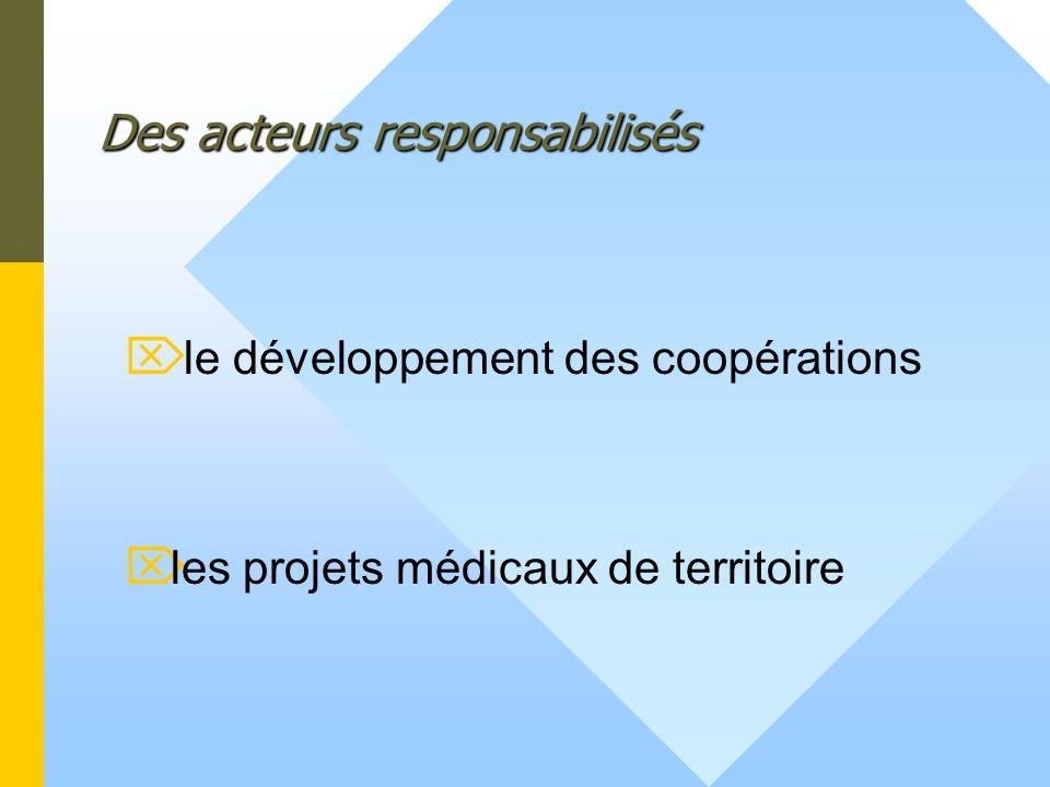 Des acteurs responsabilisés les projets médicaux de territoire le développement des coopérations