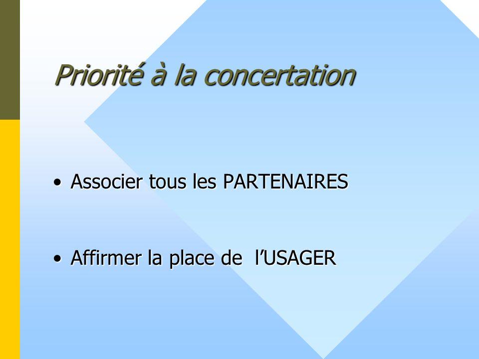 Priorité à la concertation Associer tous les PARTENAIRESAssocier tous les PARTENAIRES Affirmer la place de lUSAGERAffirmer la place de lUSAGER