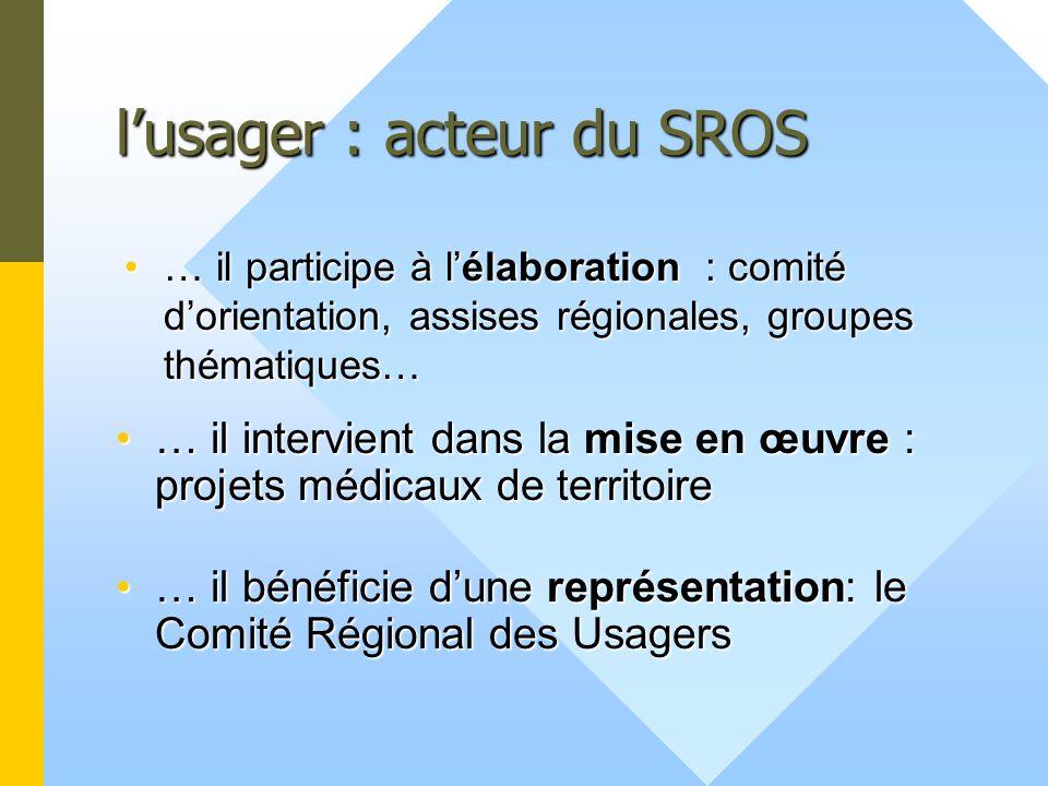 lusager : acteur du SROS … il participe à lélaboration : comité dorientation, assises régionales, groupes thématiques…… il participe à lélaboration :