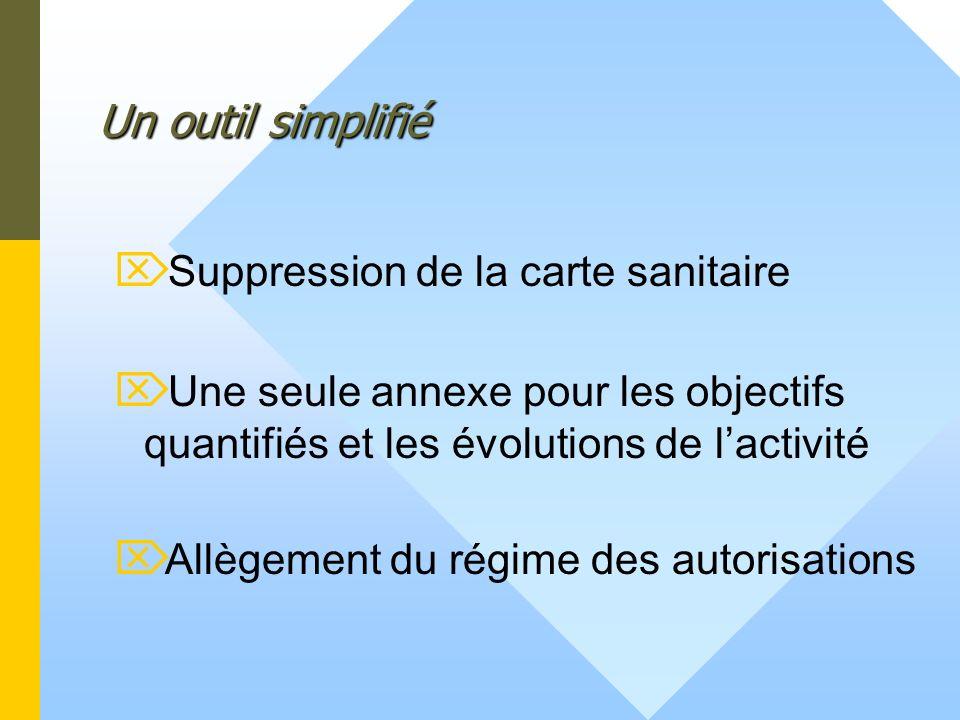 Un outil simplifié Suppression de la carte sanitaire Une seule annexe pour les objectifs quantifiés et les évolutions de lactivité Allègement du régim