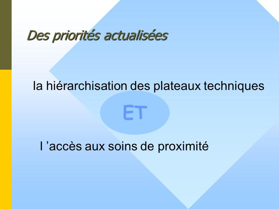 Des priorités actualisées la hiérarchisation des plateaux techniques l accès aux soins de proximité ET