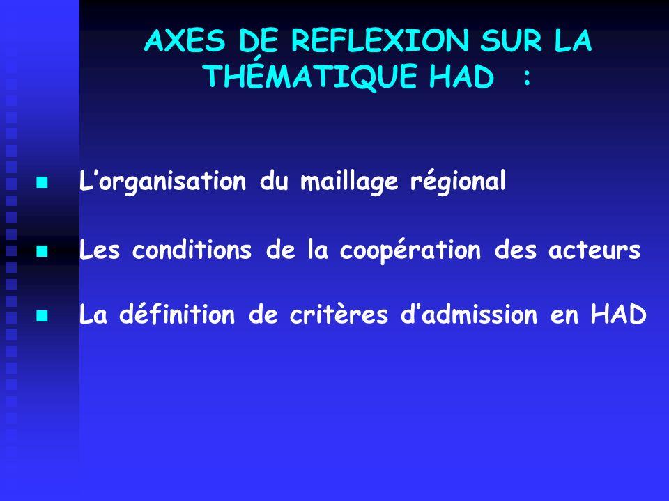 AXES DE REFLEXION SUR LA THÉMATIQUE HAD : Lorganisation du maillage régional Les conditions de la coopération des acteurs La définition de critères da