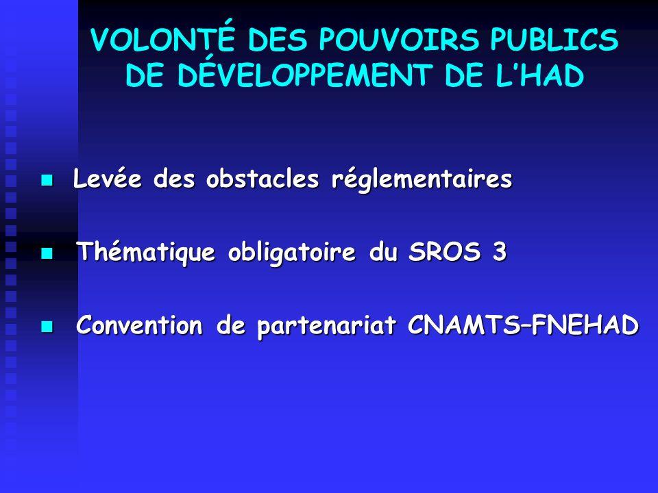 CONSTAT EN AUVERGNE Nombre de places HAD autorisées mais non installées 35 Nombre de places HAD autorisées et installées 59 Moulins Vichy Montluçon C.H.R.U.