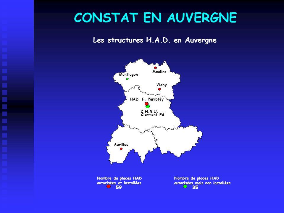 CONSTAT EN AUVERGNE Nombre de places HAD autorisées mais non installées 35 Nombre de places HAD autorisées et installées 59 Moulins Vichy Montluçon C.