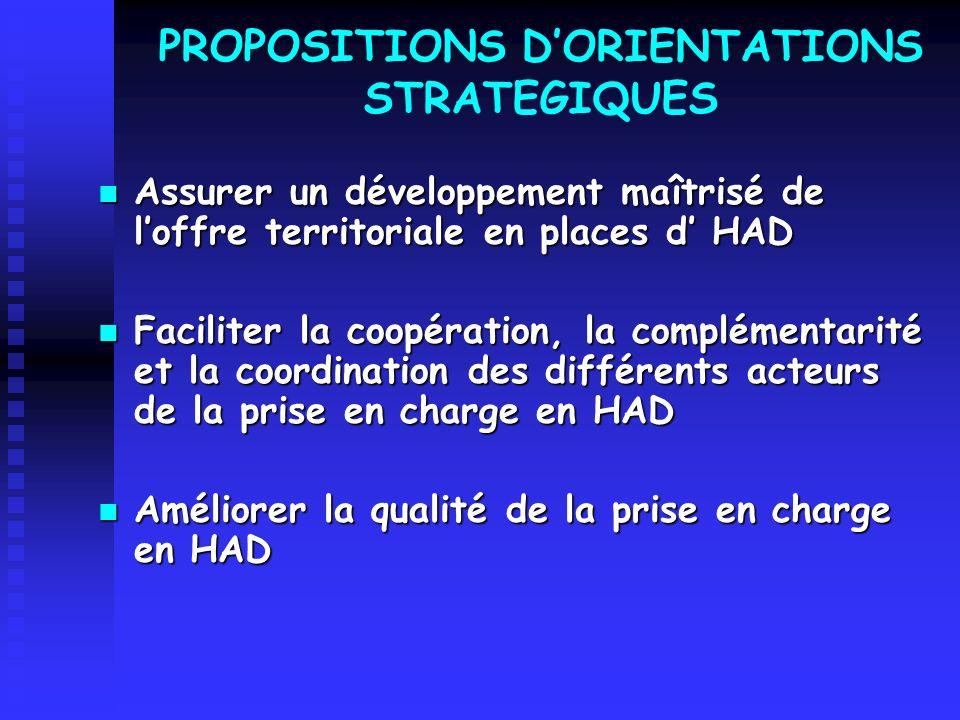 PROPOSITIONS DORIENTATIONS STRATEGIQUES Assurer un développement maîtrisé de loffre territoriale en places d HAD Assurer un développement maîtrisé de