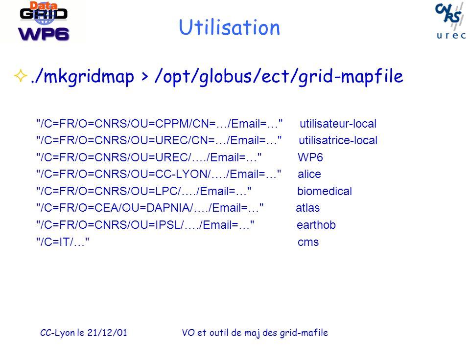 CC-Lyon le 21/12/01VO et outil de maj des grid-mafile Utilisation./mkgridmap > /opt/globus/ect/grid-mapfile /C=FR/O=CNRS/OU=CPPM/CN=…/Email=… utilisateur-local /C=FR/O=CNRS/OU=UREC/CN=…/Email=… utilisatrice-local /C=FR/O=CNRS/OU=UREC/…./Email=… WP6 /C=FR/O=CNRS/OU=CC-LYON/…./Email=… alice /C=FR/O=CNRS/OU=LPC/…./Email=… biomedical /C=FR/O=CEA/OU=DAPNIA/…./Email=… atlas /C=FR/O=CNRS/OU=IPSL/…./Email=… earthob /C=IT/… cms