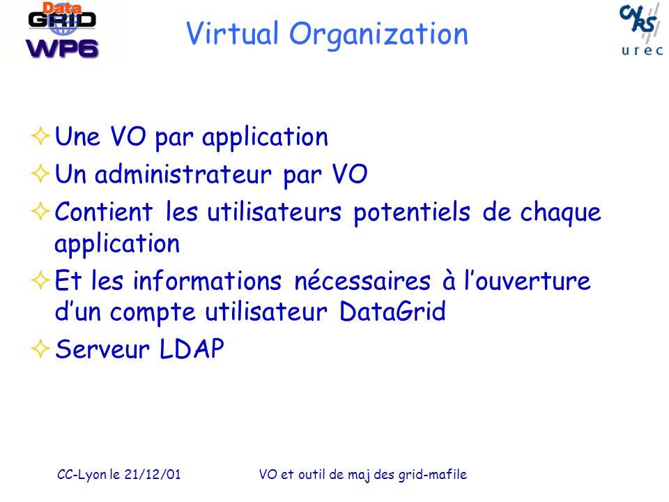 CC-Lyon le 21/12/01VO et outil de maj des grid-mafile Virtual Organization Une VO par application Un administrateur par VO Contient les utilisateurs potentiels de chaque application Et les informations nécessaires à louverture dun compte utilisateur DataGrid Serveur LDAP