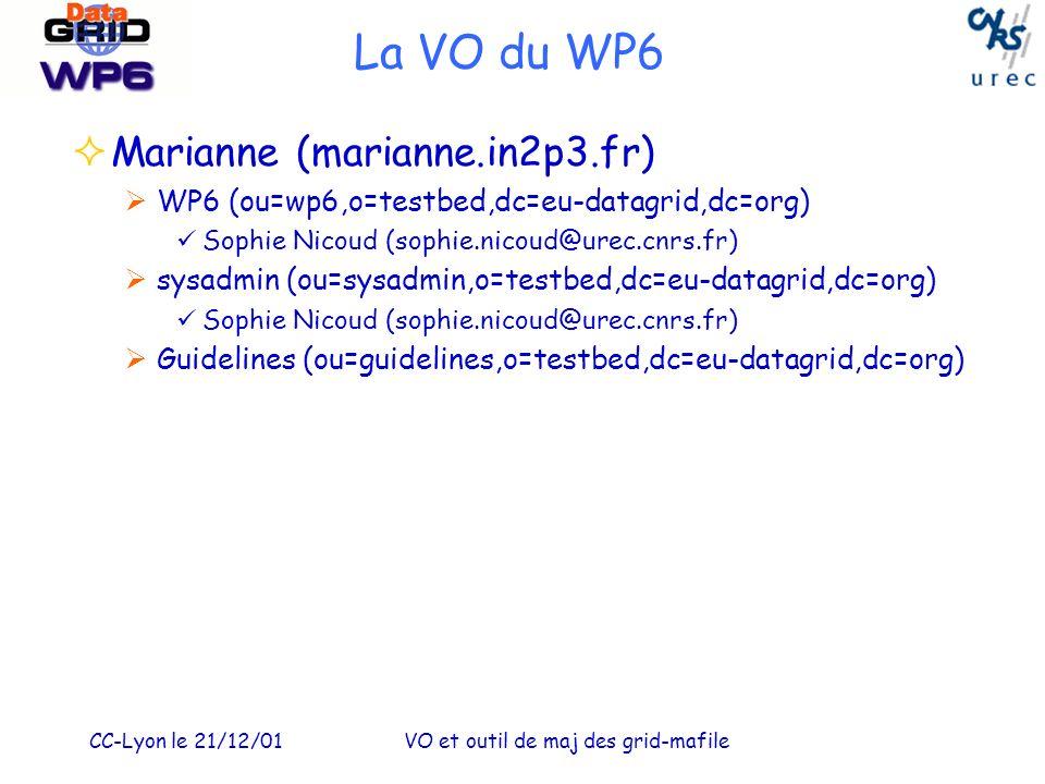 CC-Lyon le 21/12/01VO et outil de maj des grid-mafile La VO du WP6 Marianne (marianne.in2p3.fr) WP6 (ou=wp6,o=testbed,dc=eu-datagrid,dc=org) Sophie Nicoud (sophie.nicoud@urec.cnrs.fr) sysadmin (ou=sysadmin,o=testbed,dc=eu-datagrid,dc=org) Sophie Nicoud (sophie.nicoud@urec.cnrs.fr) Guidelines (ou=guidelines,o=testbed,dc=eu-datagrid,dc=org)