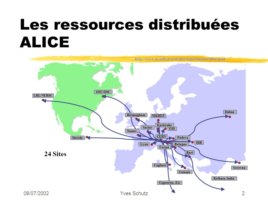 08/07/2002Yves Schutz2 Les ressources distribuées ALICE http://www.to.infn.it/activities/experiments/alice-grid 24 Sites Yerevan Saclay Lyon Dubna Cap