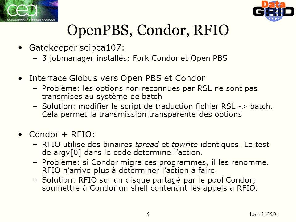 Lyon 31/05/01 5 OpenPBS, Condor, RFIO Gatekeeper seipca107: –3 jobmanager installés: Fork Condor et Open PBS Interface Globus vers Open PBS et Condor –Problème: les options non reconnues par RSL ne sont pas transmises au système de batch –Solution: modifier le script de traduction fichier RSL -> batch.
