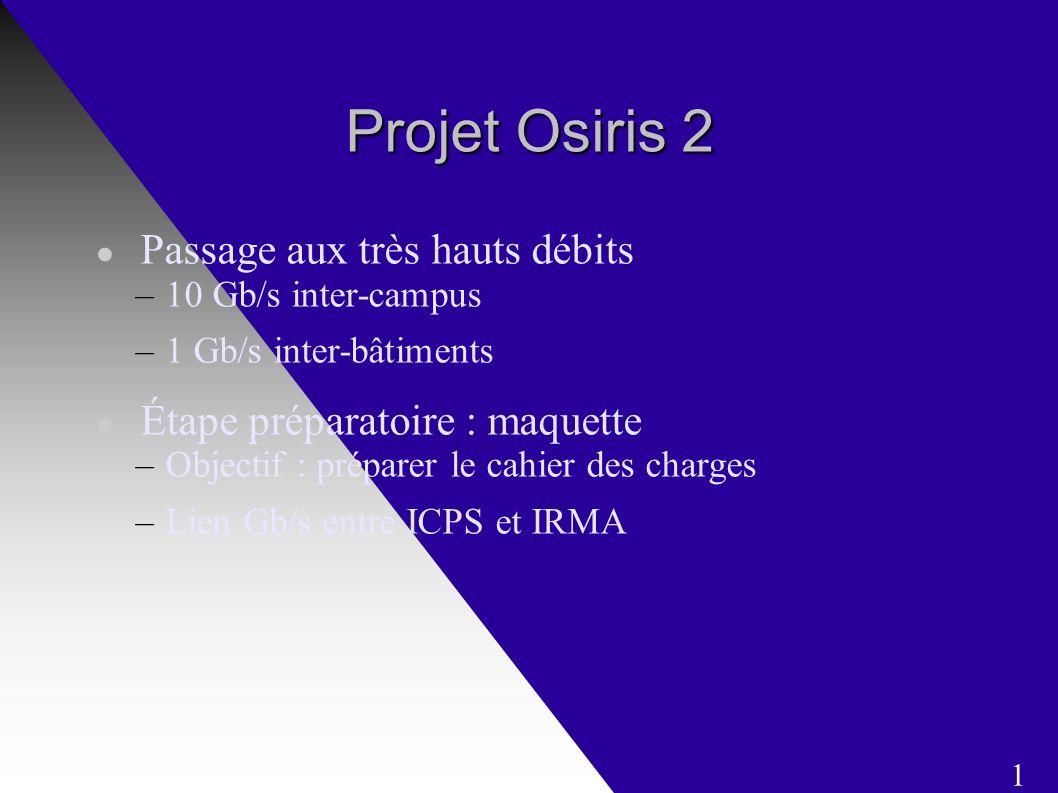 Projet Osiris 2 Passage aux très hauts débits –10 Gb/s inter-campus –1 Gb/s inter-bâtiments Étape préparatoire : maquette –Objectif : préparer le cahier des charges –Lien Gb/s entre ICPS et IRMA 1