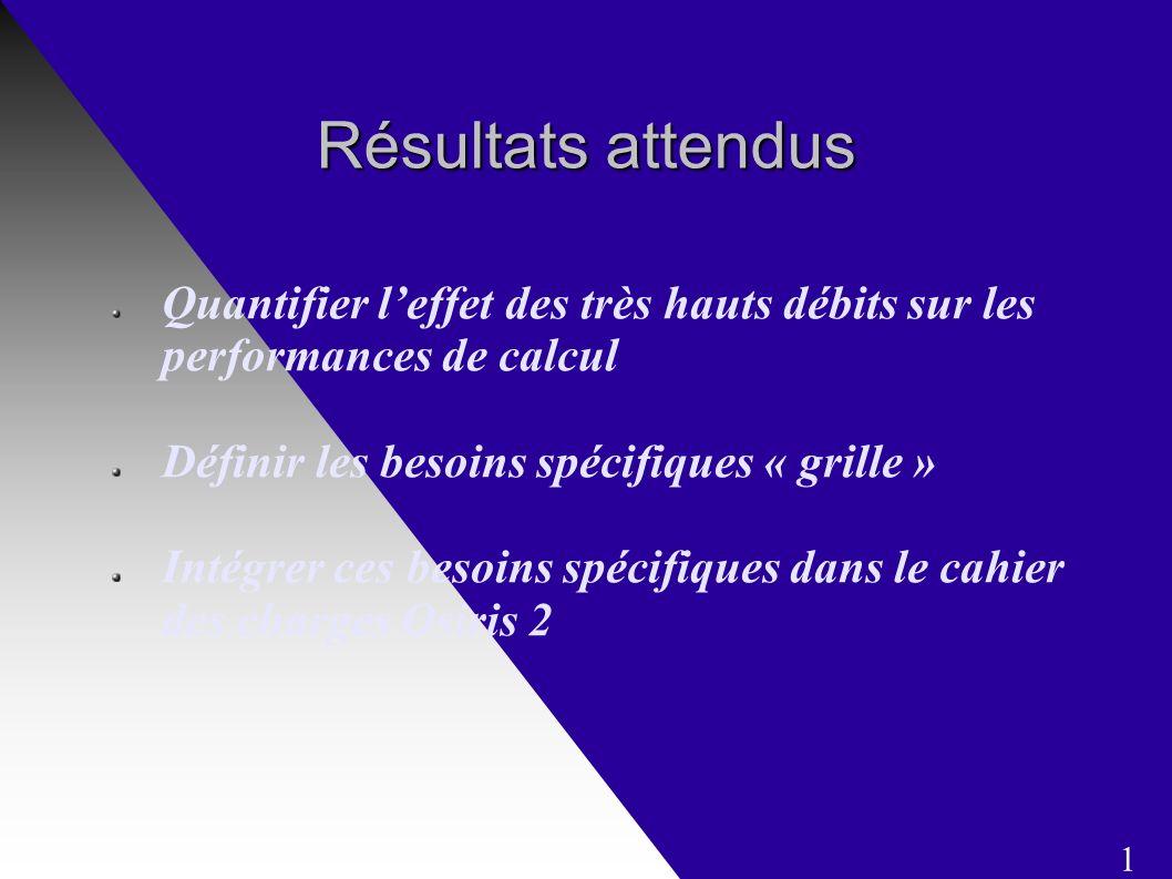 Résultats attendus Quantifier leffet des très hauts débits sur les performances de calcul Définir les besoins spécifiques « grille » Intégrer ces besoins spécifiques dans le cahier des charges Osiris 2 1