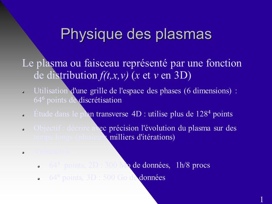 Physique des plasmas Le plasma ou faisceau représenté par une fonction de distribution f(t,x,v) (x et v en 3D) Utilisation d une grille de l espace des phases (6 dimensions) : 64 6 points de discrétisation Étude dans le plan transverse 4D : utilise plus de 128 4 points Objectif : décrire avec précision l évolution du plasma sur des temps longs (plusieurs milliers d itérations) Volumétrie : 64 4 points, 2D : 300 Mo de données, 1h/8 procs 64 6 points, 3D : 500 Go de données 1