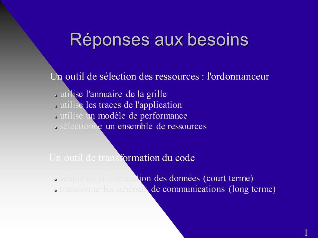 Réponses aux besoins Un outil de sélection des ressources : l ordonnanceur Un outil de transformation du code utilise l annuaire de la grille utilise les traces de l application utilise un modèle de performance sélectionne un ensemble de ressources adapte de la distribution des données (court terme) transforme les schémas de communications (long terme) 1