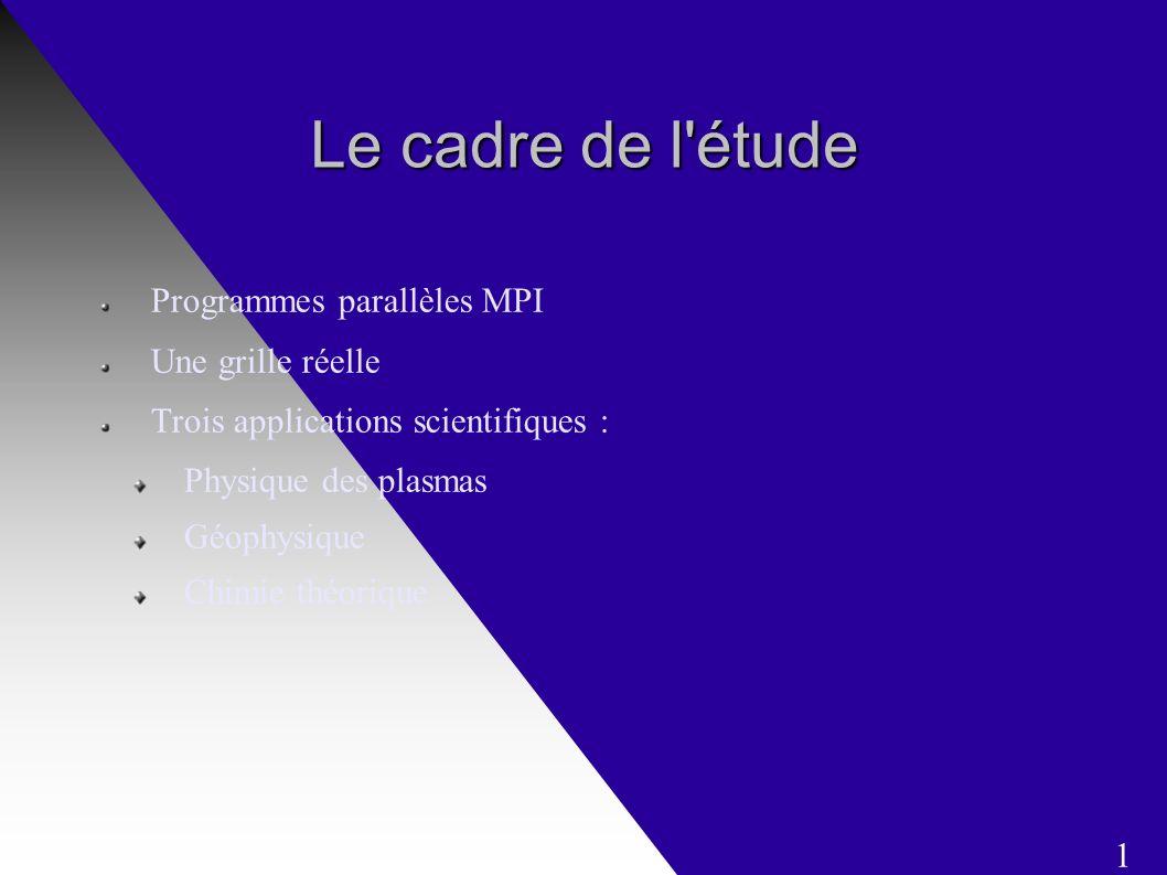 Le cadre de l étude Programmes parallèles MPI Une grille réelle Trois applications scientifiques : Physique des plasmas Géophysique Chimie théorique 1