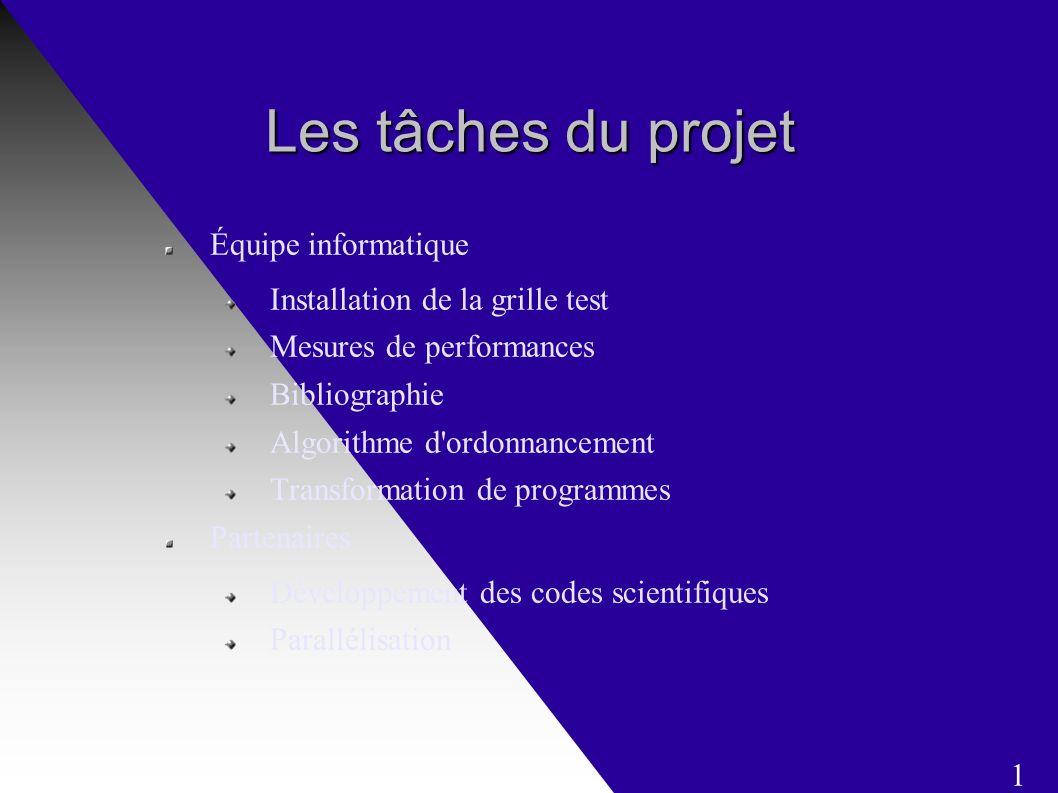 Les tâches du projet Équipe informatique Installation de la grille test Mesures de performances Bibliographie Algorithme d ordonnancement Transformation de programmes Partenaires Développement des codes scientifiques Parallélisation 1