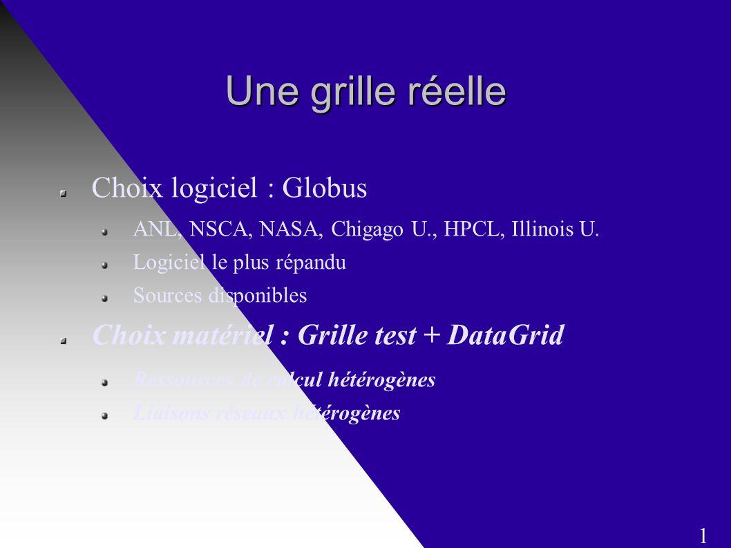 Notre grille test Strasbourg-Illkirch PC 933 (1), PC 350 (1), PC 800 (2), PC 1800 (1) SGI Origin 2k (52) Strasbourg-Esplanade PC 1000 (2), PC 700 (1) Sun-Ultra (4) Montpellier-CINES SGI Origin 3200 (512) 1