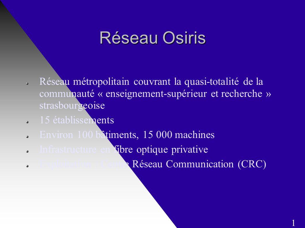 Réseau Osiris Réseau métropolitain couvrant la quasi-totalité de la communauté « enseignement-supérieur et recherche » strasbourgeoise 15 établissements Environ 100 bâtiments, 15 000 machines Infrastructure en fibre optique privative Exploitation : Centre Réseau Communication (CRC) 1