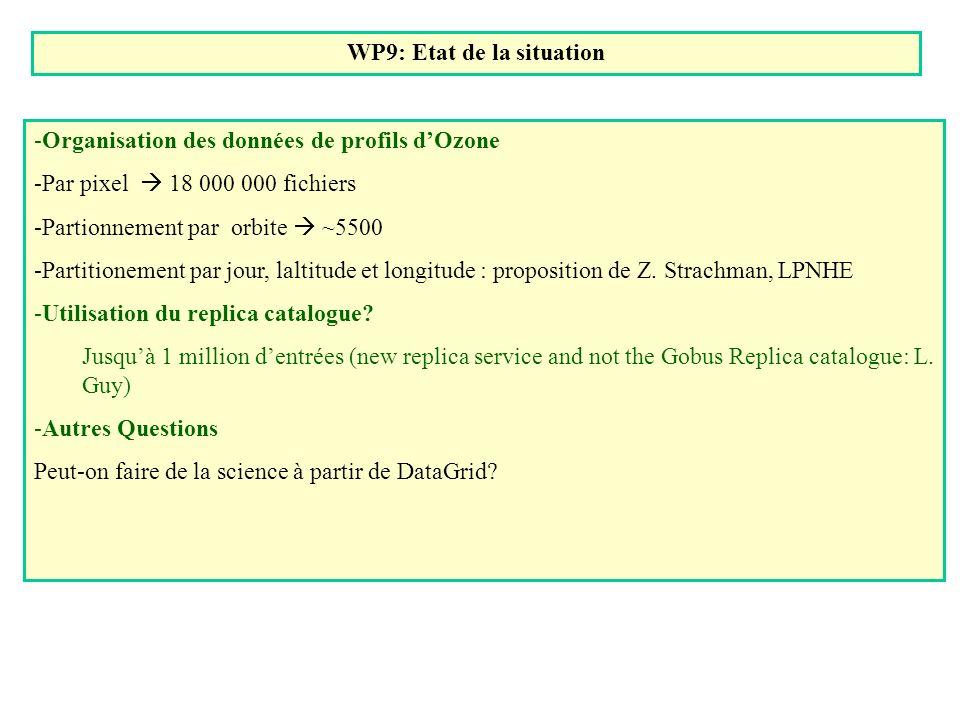 WP9: Etat de la situation -Organisation des données de profils dOzone -Par pixel 18 000 000 fichiers -Partionnement par orbite ~5500 -Partitionement par jour, laltitude et longitude : proposition de Z.