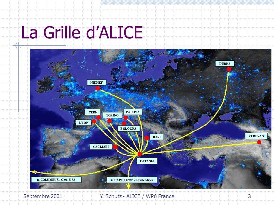 Septembre 2001Y. Schutz - ALICE / WP6 France3 La Grille dALICE
