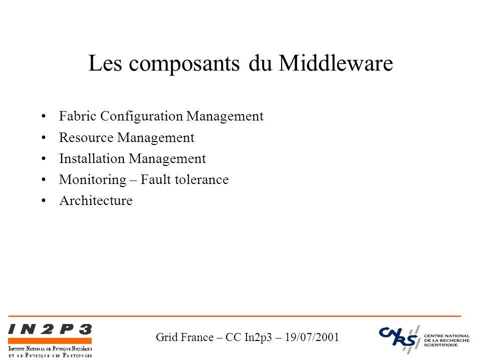 Grid France – CC In2p3 – 19/07/2001 Fabric Configuration Management Informations statiques de configuration de machines Database (CDB) : Description de haut niveau (HLD) : grand nombre de machines (tape Servers, disk Servers, …) Description de bas niveau (LLD) : configuration de machine PM9: prototype –Description de bas niveau et APIs correspondantes –Version Linux mais implémenté pour faciliter le portage -infos de configuration sous format XML -Distribution par server Web en format XML -Copie de sa configuration cachée sur le node
