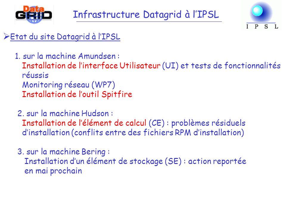 Etat du site Datagrid à lIPSL 1.