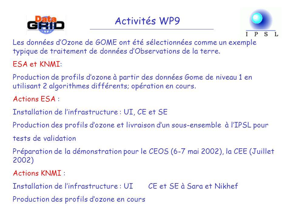 Activités WP9 Les données dOzone de GOME ont été sélectionnées comme un exemple typique de traitement de données dObservations de la terre.