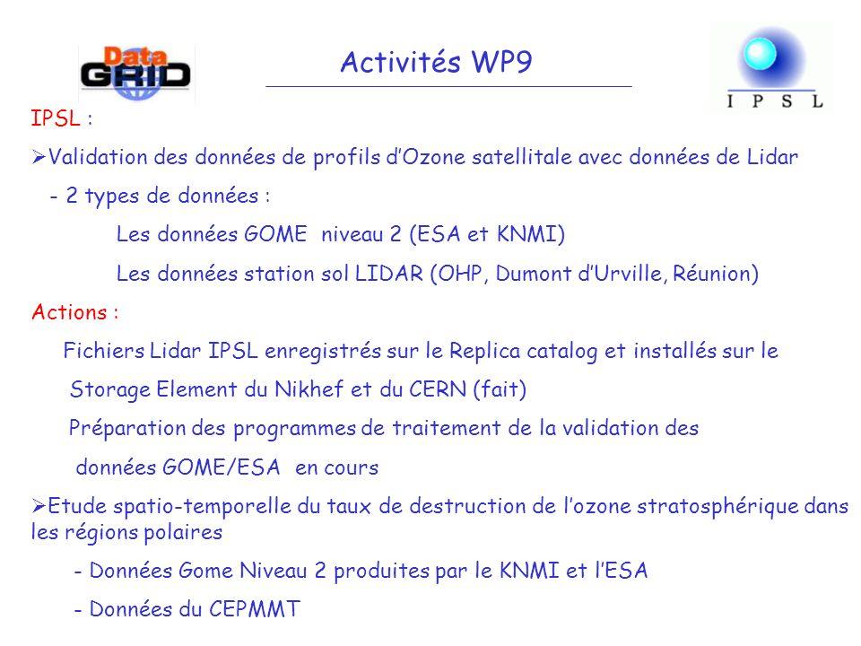 IPSL : Validation des données de profils dOzone satellitale avec données de Lidar - 2 types de données : Les données GOME niveau 2 (ESA et KNMI) Les données station sol LIDAR (OHP, Dumont dUrville, Réunion) Actions : Fichiers Lidar IPSL enregistrés sur le Replica catalog et installés sur le Storage Element du Nikhef et du CERN (fait) Préparation des programmes de traitement de la validation des données GOME/ESA en cours Etude spatio-temporelle du taux de destruction de lozone stratosphérique dans les régions polaires - Données Gome Niveau 2 produites par le KNMI et lESA - Données du CEPMMT Activités WP9