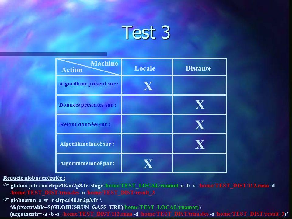 Test 4 Machine Action LocaleDistante Algorithme présent sur : Données présentes sur : Retour données sur : Algorithme lancé sur : Algorithme lancé par : X X X X X Requête globus exécutée : globusrun -s -w -r clrpc148.in2p3.fr \ &(executable=$(GLOBUSRUN_GASS_URL)/home/TEST_LOCAL/glimmer) \ (arguments= /home/TEST_DIST/112glia /home/TEST_DIST/dbsegment.cds.train) \ (stdout = $(GLOBUSRUN_GASS_URL)/home/TEST_LOCAL/result_4)