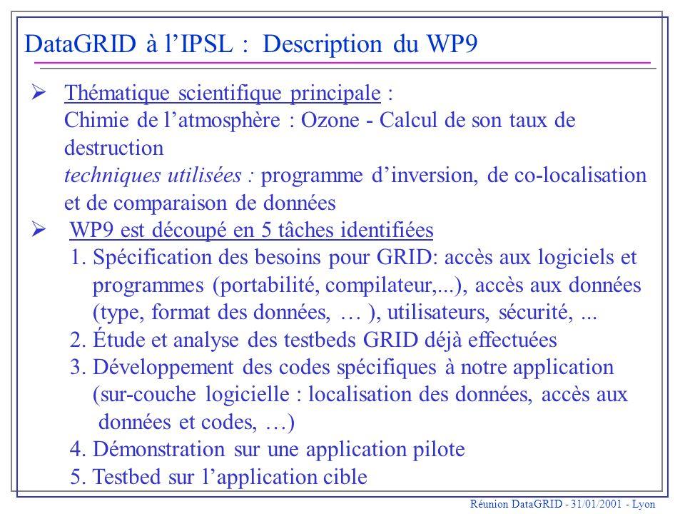 Réunion DataGRID - 31/01/2001 - Lyon DataGRID à lIPSL : Description du WP9 Thématique scientifique principale : Chimie de latmosphère : Ozone - Calcul de son taux de destruction techniques utilisées : programme dinversion, de co-localisation et de comparaison de données WP9 est découpé en 5 tâches identifiées 1.