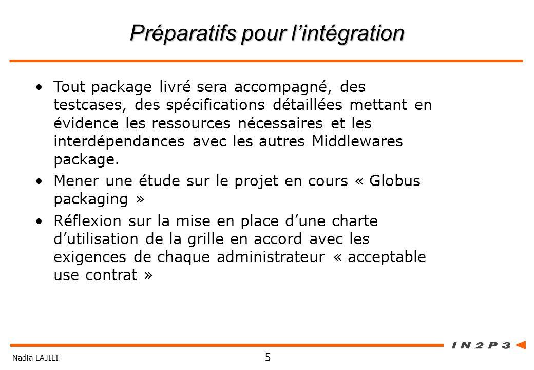 Nadia LAJILI 5 Préparatifs pour lintégration Tout package livré sera accompagné, des testcases, des spécifications détaillées mettant en évidence les